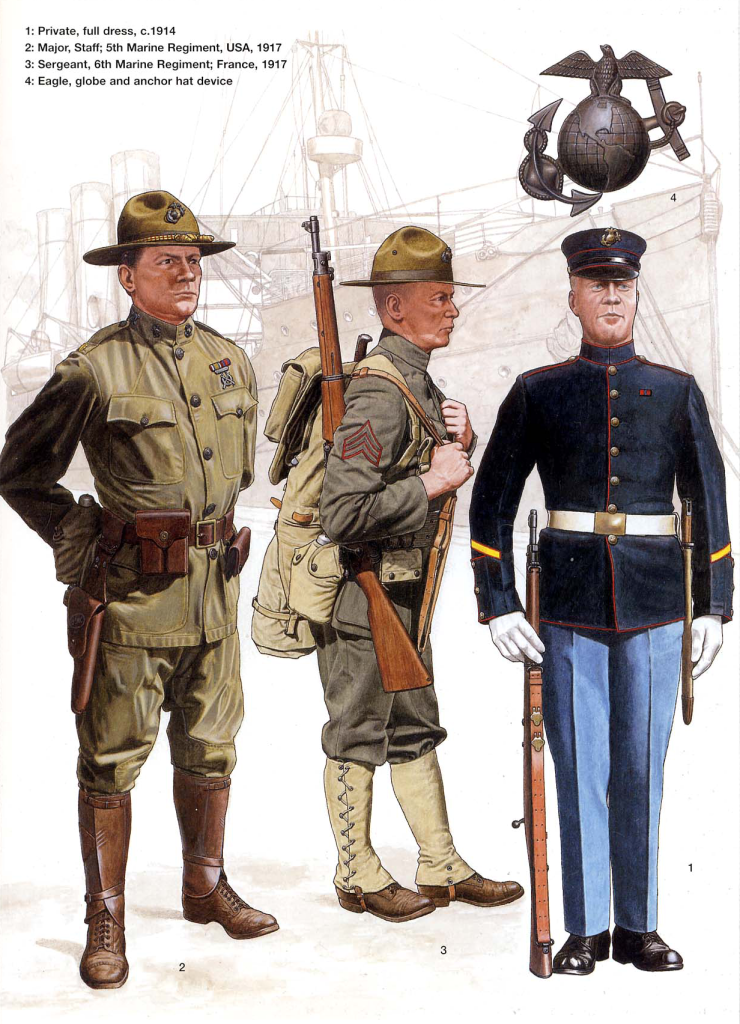WWI American military uniforms | World War I | Military ...