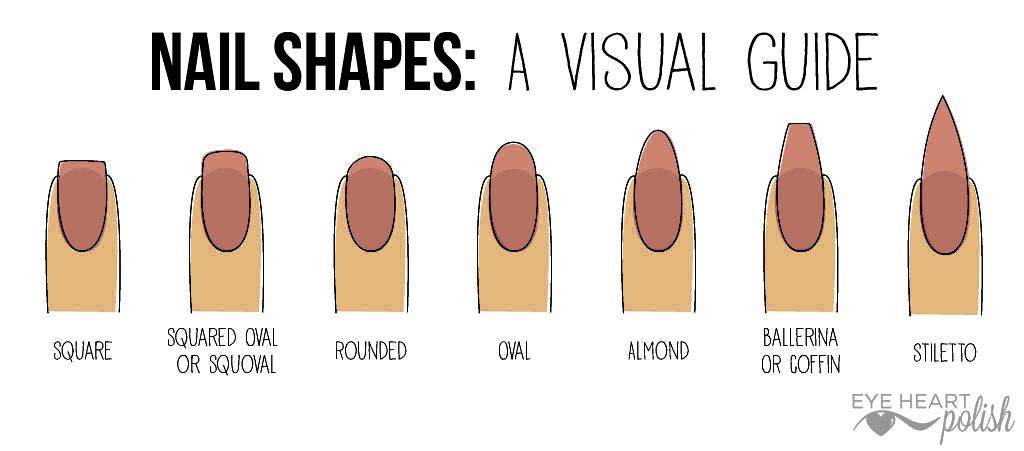 Easy Chart To Figure Out What Nail Shape Fits Your Style