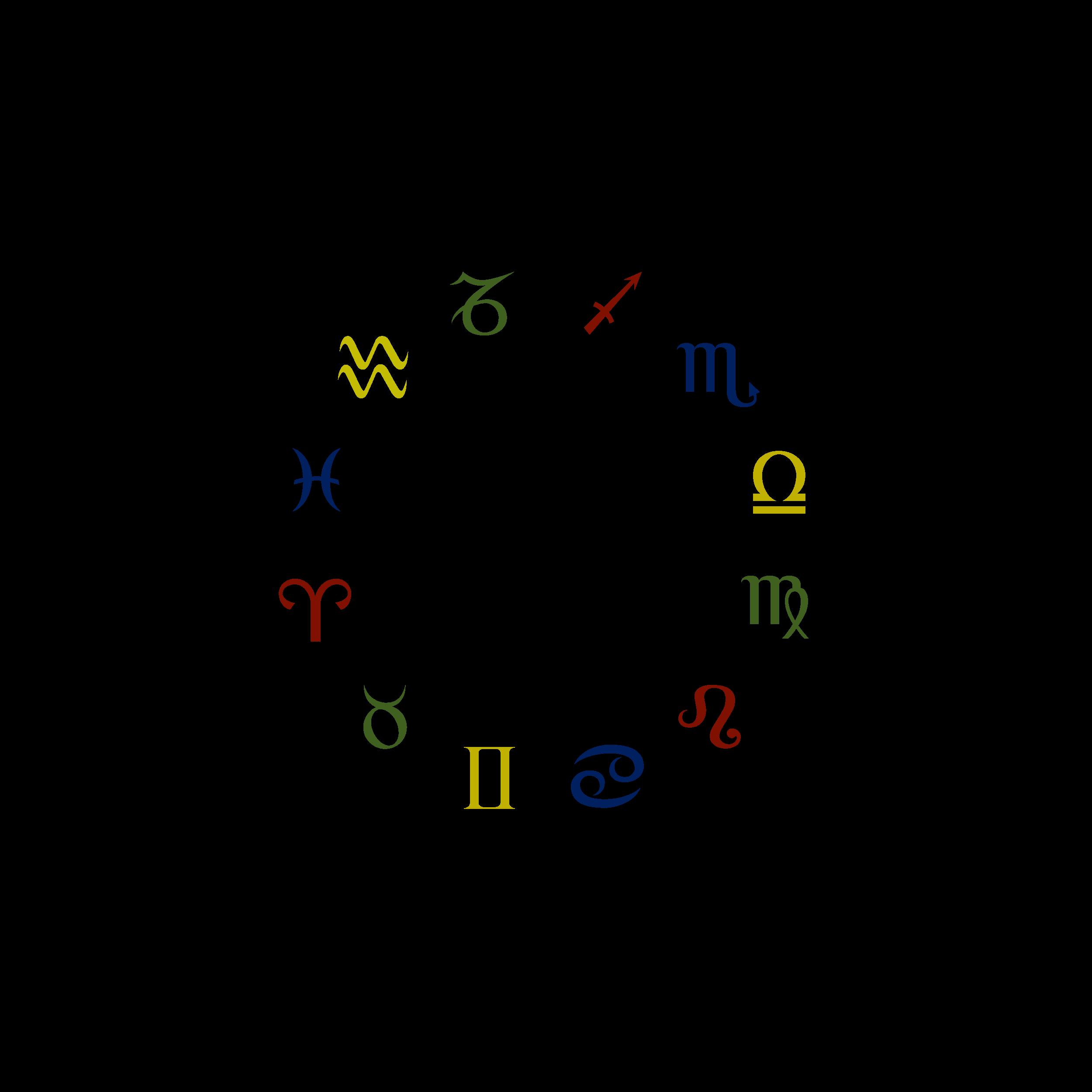 Astrology Chart Wheel Rebellions