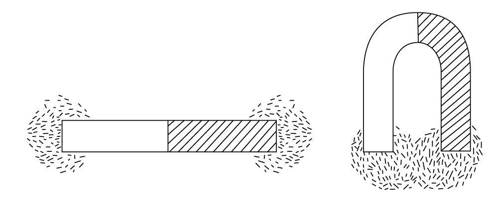 Detalle Sobre Las Zonas De Accion De Mayor Fuerza Magnetica Mas Informacion Sobre Magnetismo Http Www Endesaeduca Com Endesa Educ Educar Concepto Esquemas