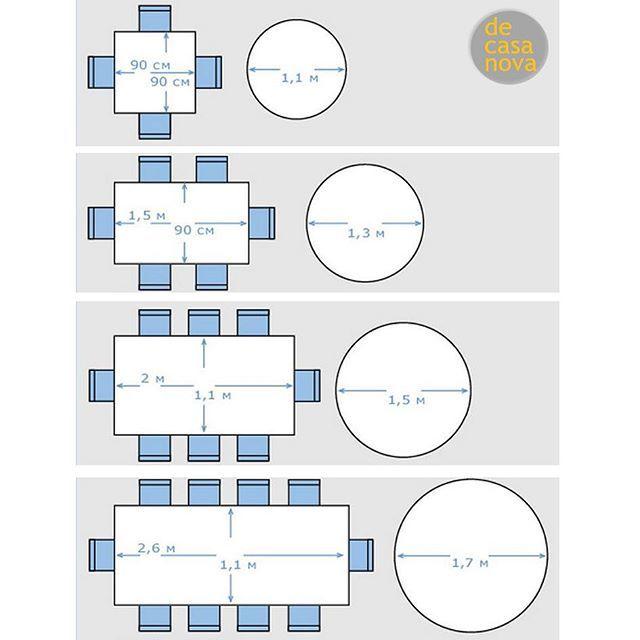 Dimensiones Mesas Comedor Redondas 4 Puestos Busqueda De Google Planos De Restaurantes Medidas De Mesas Consejos De Diseno De Interiores