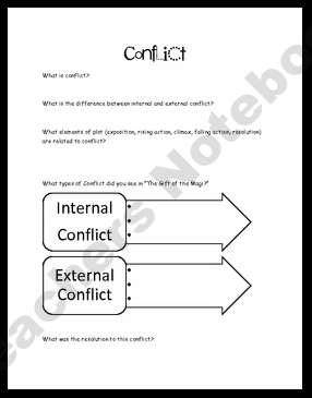 Conflict in