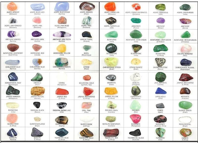 Bunch of gemstones gemstones pinterest gemstone emerald