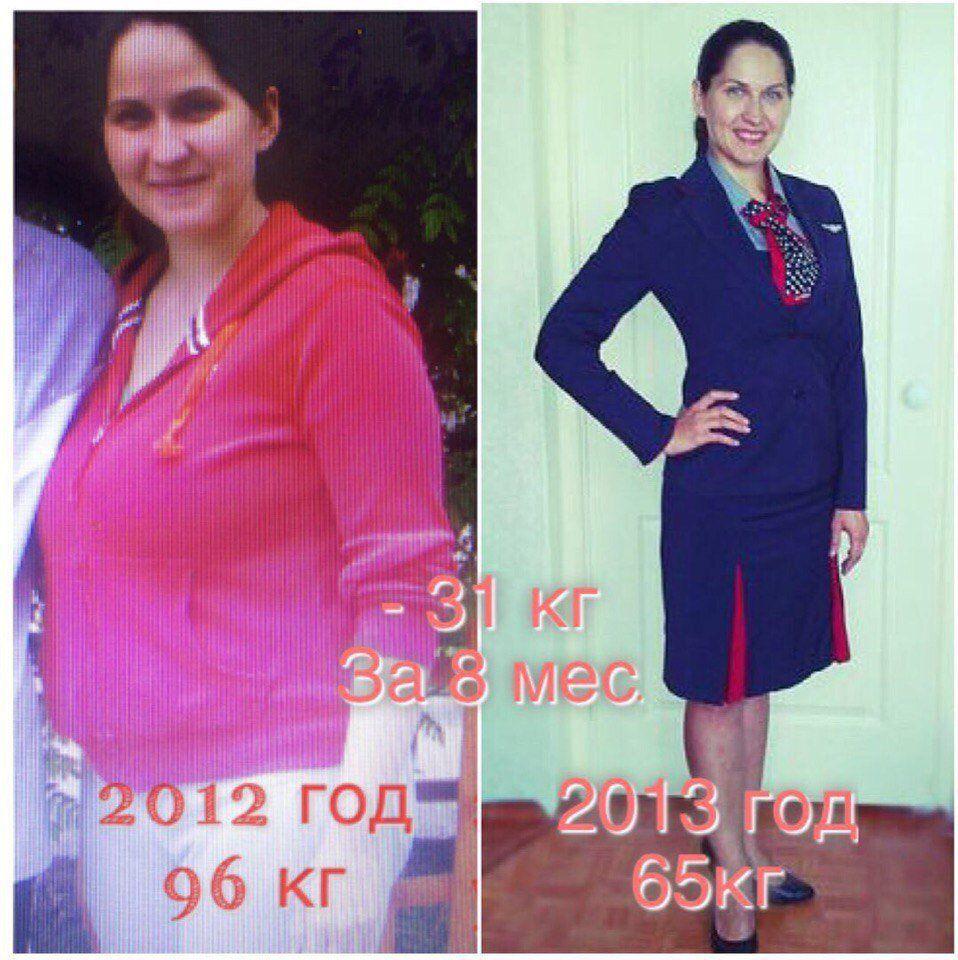 Йогуртовая диета для похудения на 10 кг за неделю. Похудение за ...