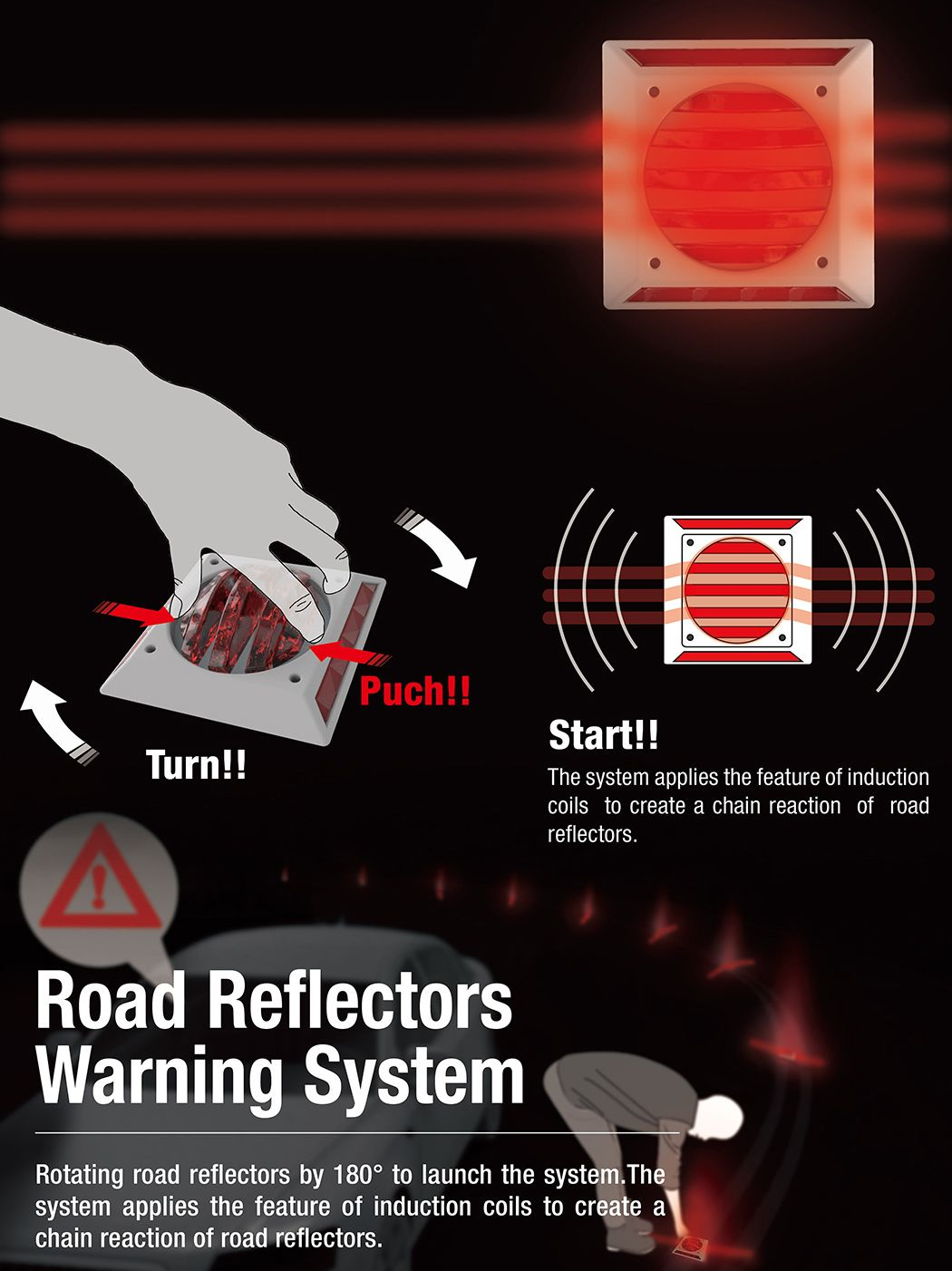 SMART ROAD STUDS Innovation technology, How to apply