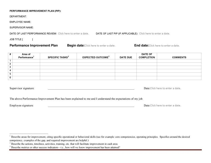 Template Lab 40 Performance Improvement Plan Templates Examples 99197df5 Resumesample Resumefor Proposal Templates How To Plan Free Weekly Planner Templates