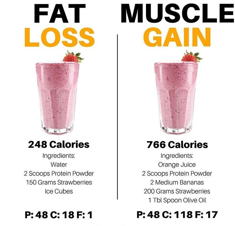 juicing and protein shake diet