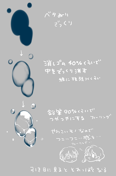 Tutorial How Color Manga Tears And Drops Digital Art Tutorial Digital Painting Tutorials Painting Tutorial