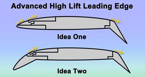 NASA - NASA Seeks It All: High Lift, Low Drag