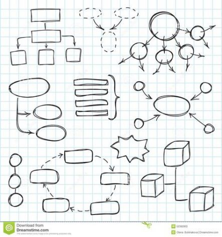 Drawing doodles sketches ideas 21+ Super ideas #drawing