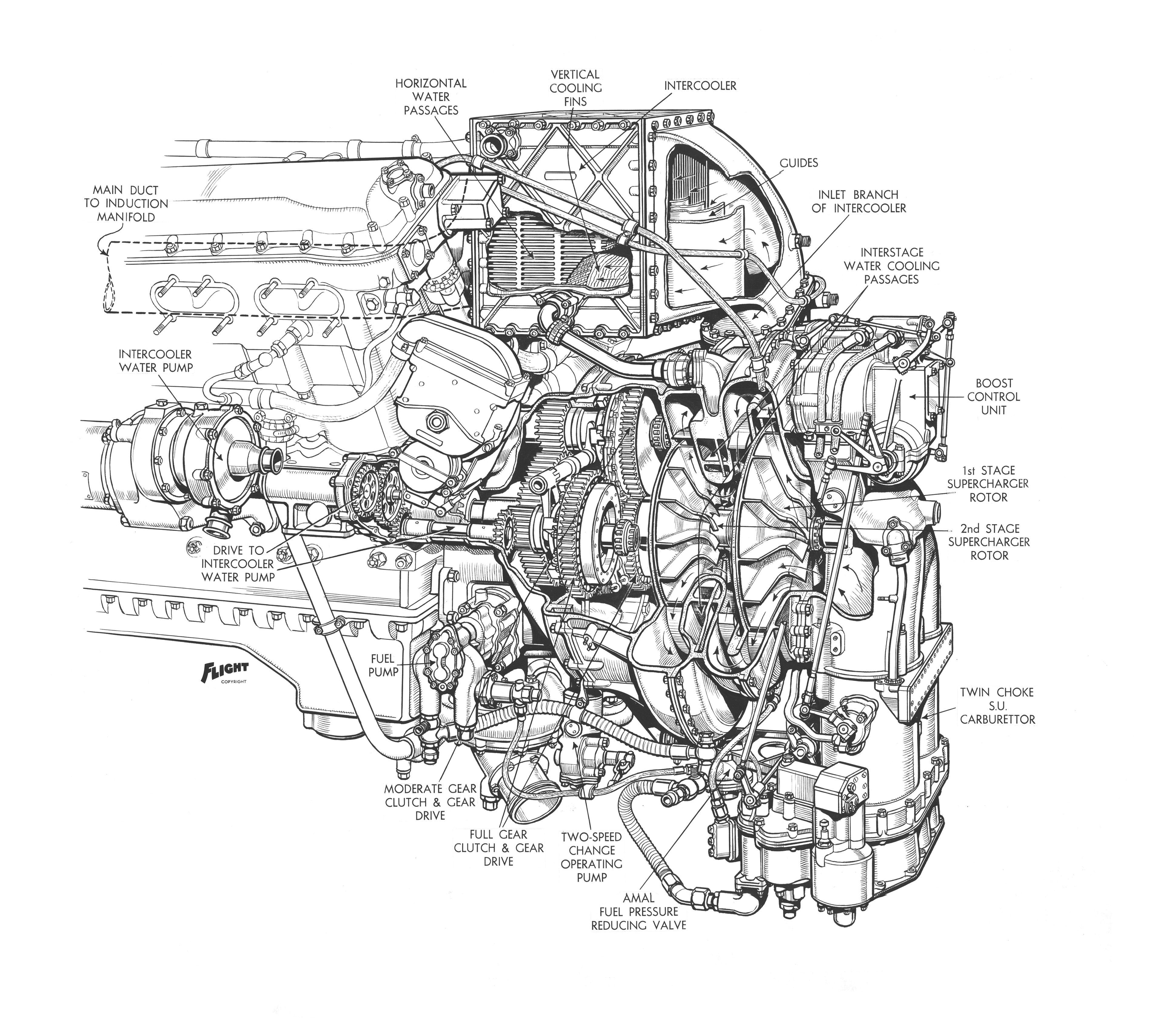 rolls royce merlin 61 cutaway drawing [ 3800 x 3418 Pixel ]