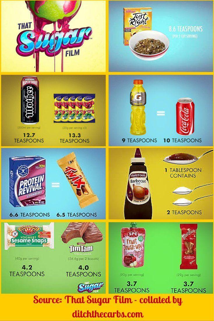 Bazı ürünlerin içerisindeki şeker miktarının kaç çay kaşığına denk geldiğini gösteren tablo.
