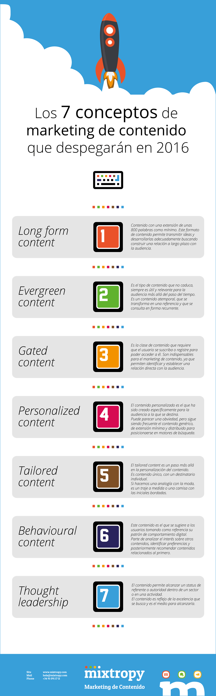 7 conceptos de marketing de contenidos con futuro #infografia #marketing | TICs y Formación