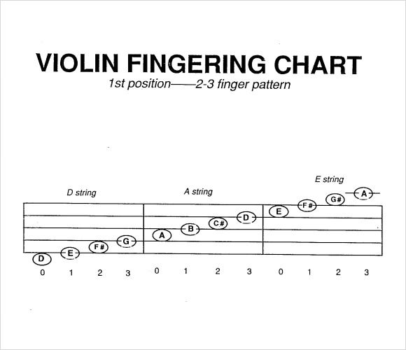 Violin Fingering Chart Template PDF beginner violin Pinterest