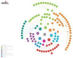Organizational Chart Design Inspiration Google Search In 2020 Organizational Chart Design Organizational Chart Chart Design