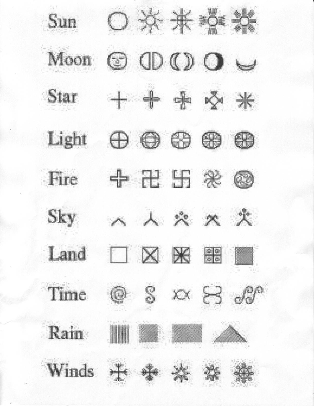 Latvian Symbols Latvia Croatian Tattoo Witch Tattoo Symbols