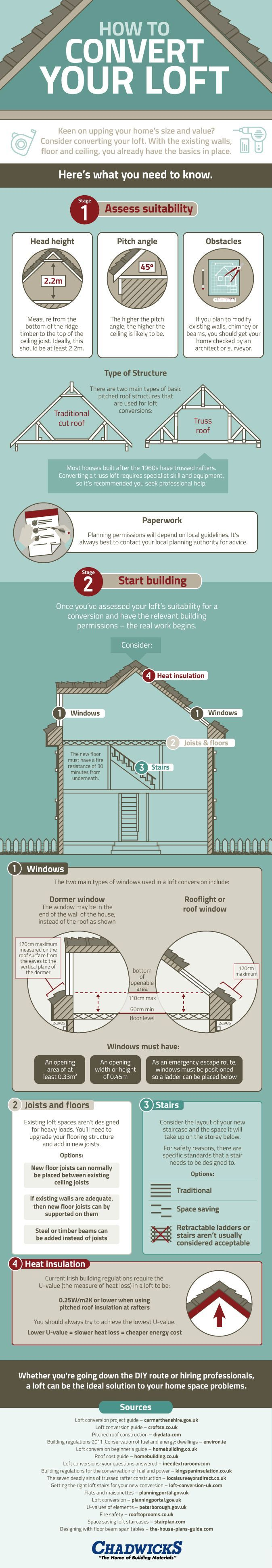 How to Convert Your Loft #infographic | Latest Infographics ...