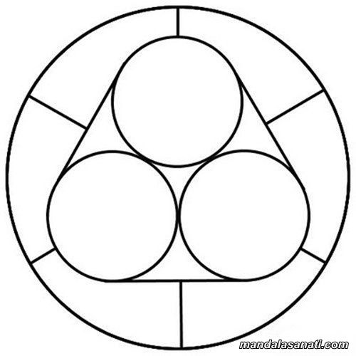 Basit Mandala Cizimleri Ile Ilgili Gorsel Sonucu Mandala Boyama Sayfalari Mandala Cizim Egitimleri