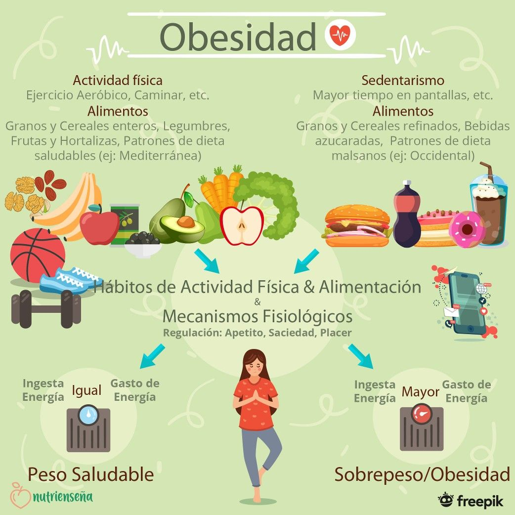 diabetes tipo 1 factores genéticos en la obesidad