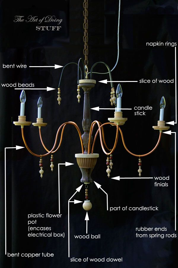 Chandelier Parts Or How Being Creative And Having Junk On Hand Is Worth Money