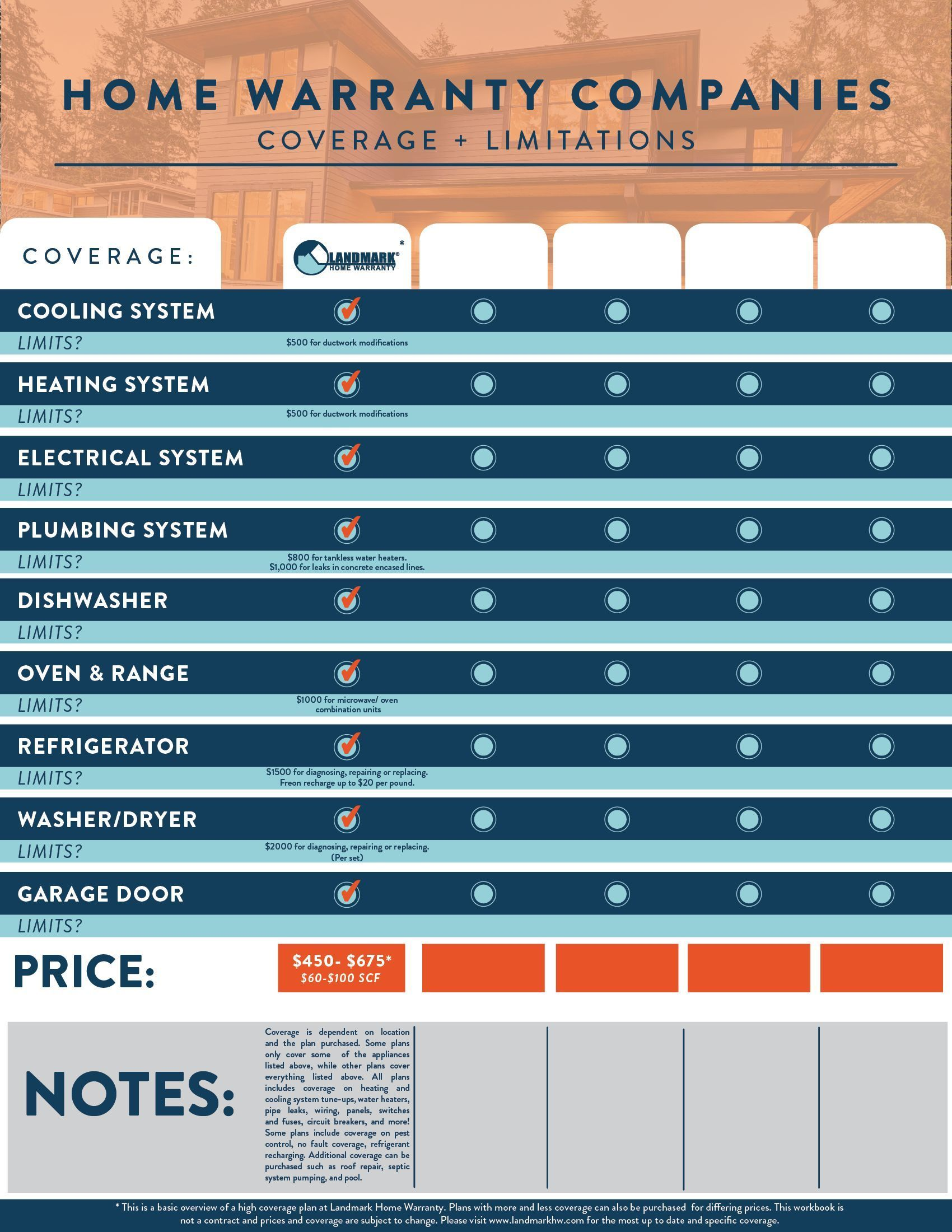Use This Workbook To Compare Different Home Warranty Companies