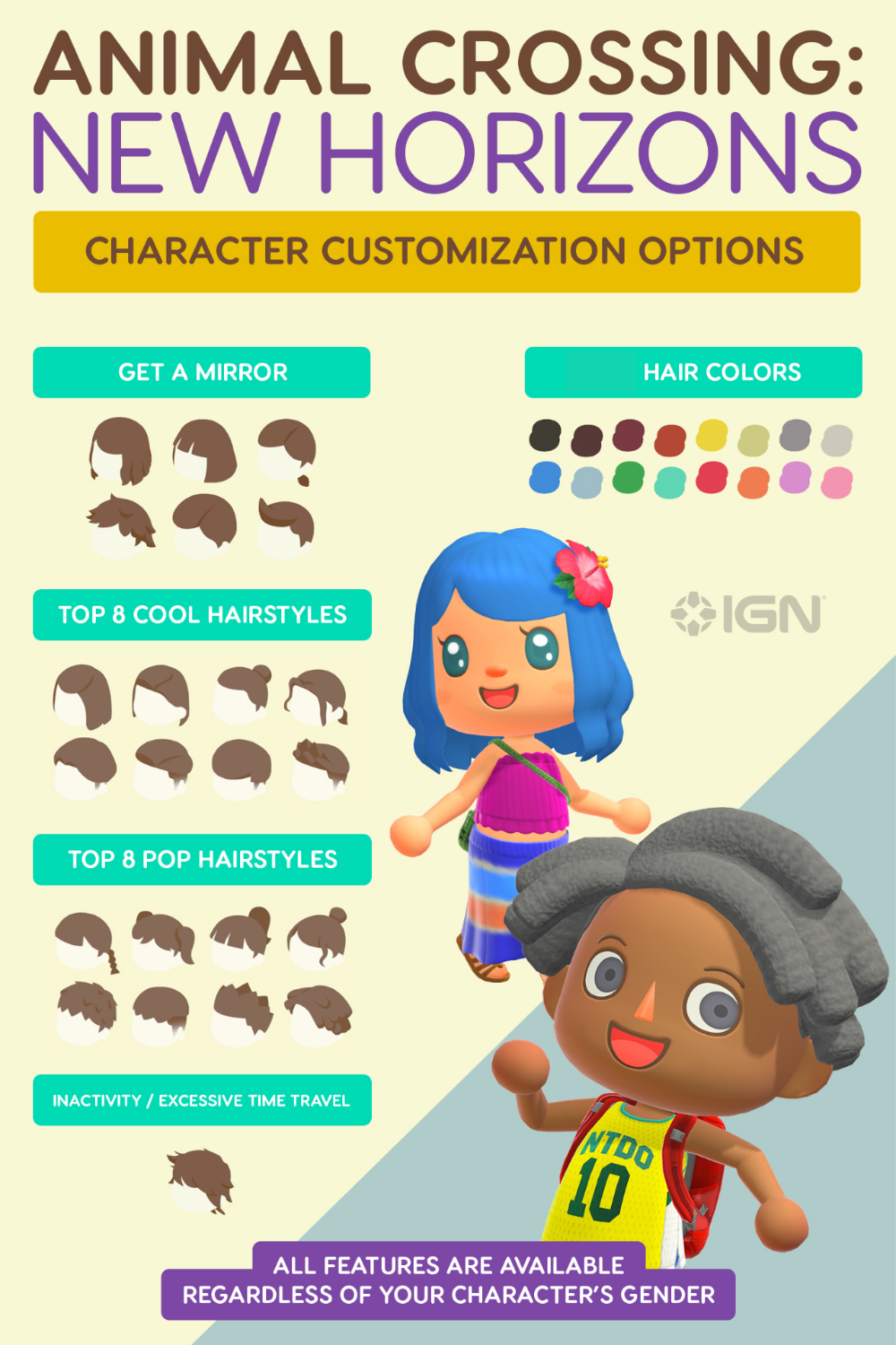 Pin By Tindaloo On Gaming In 2020 Animal Crossing Hair Animal Crossing Hair Guide Hair Color Guide