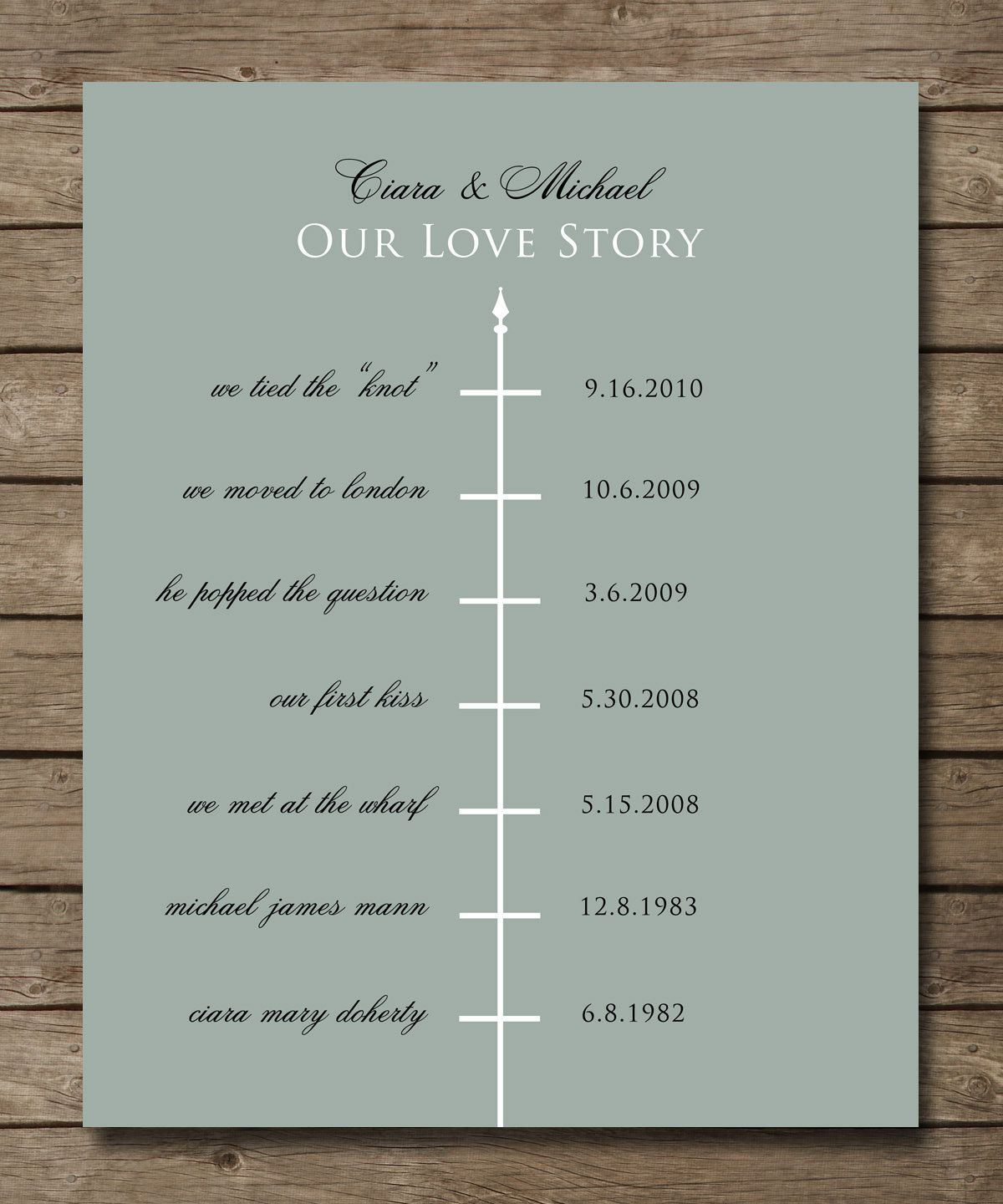 Wedding Anniversary Dates And Gifts: Personalized Timeline, Story Of Us, Engagement Gift, Paper