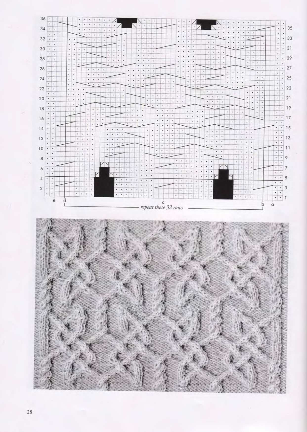 Viking_Patterns_for_Knitting_24.png | Cable knitting | Pinterest ...
