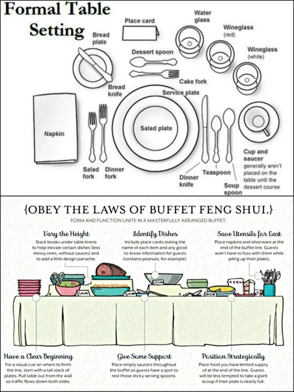 THANKSGIVING helpful hints for entertaining and table settings