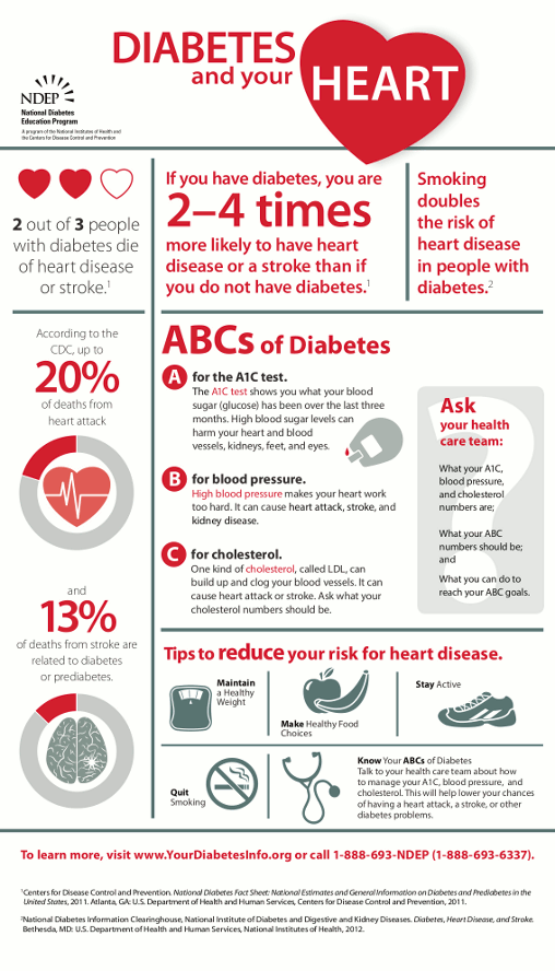 diabetes do tipo 2 sintomas de cancer