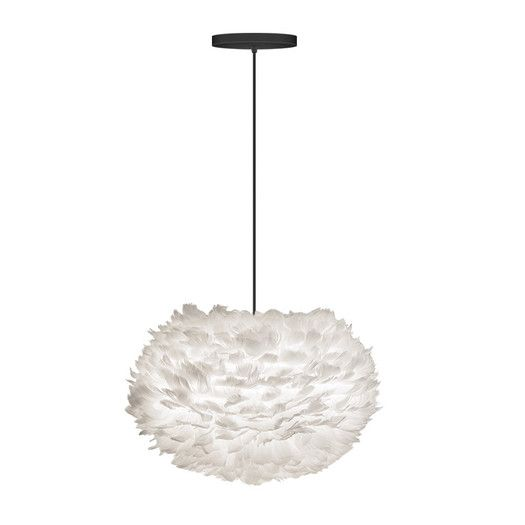 Inspirational Globes for Pendant Lights