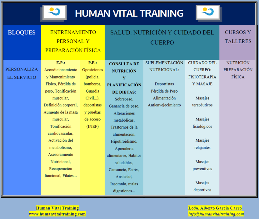 Human Vital Training, Alberto García Carro, Madrid