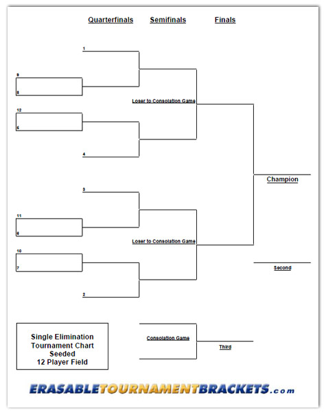 Tournament Bracket Chart Free Printable Tournaments Bracket Printable Brackets