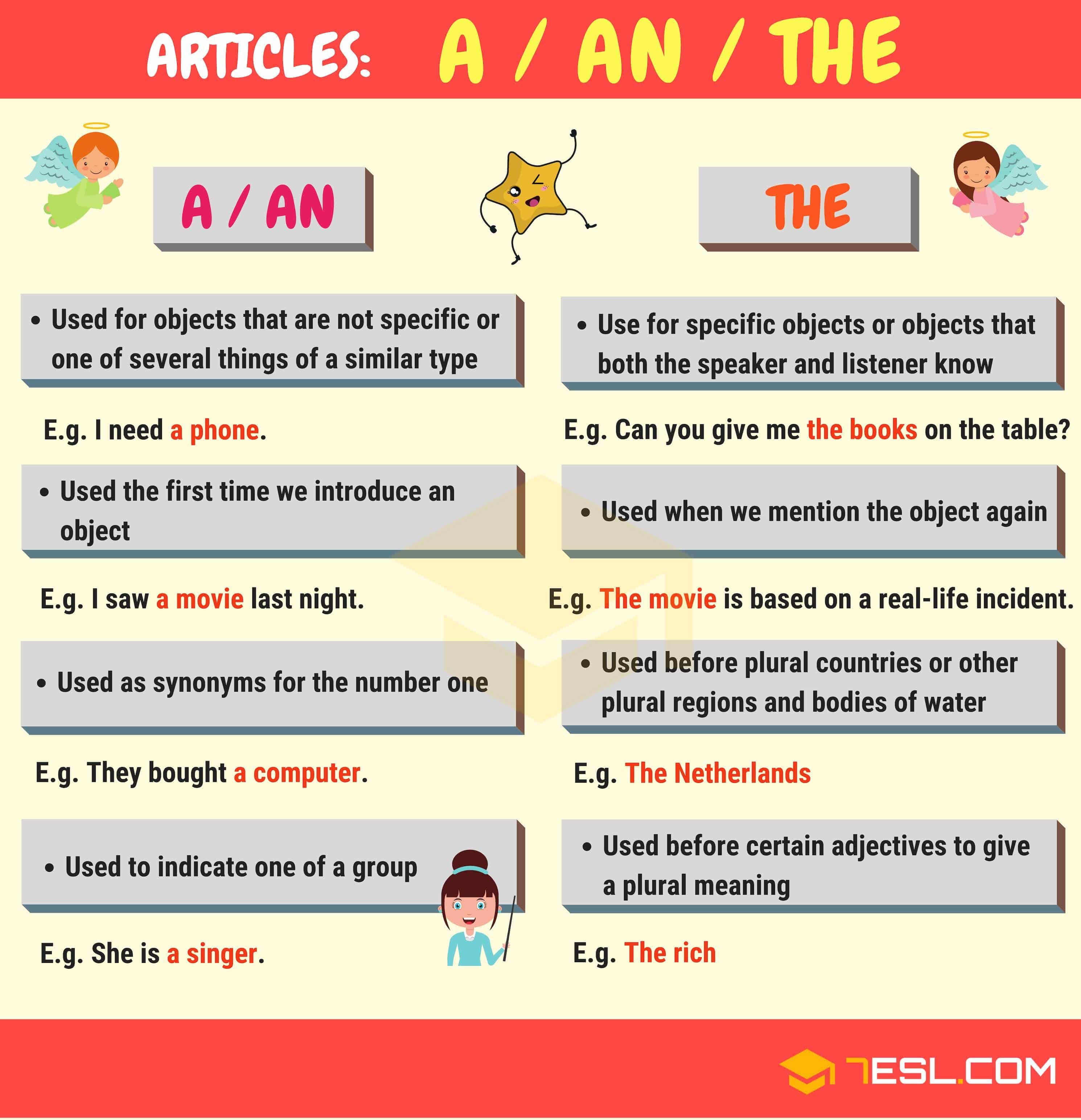 Articles In Grammar Useful Rules List Examples 7esl Articles In English Grammar Article Grammar English Articles [ 3089 x 2980 Pixel ]