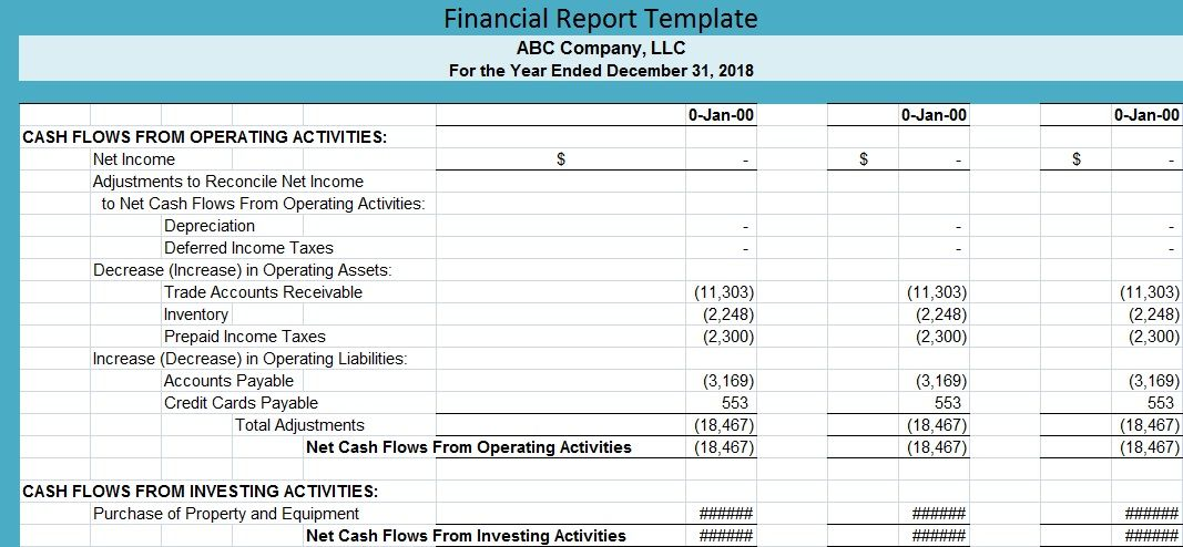 Financial Report Template Free is very necessary when approaching to