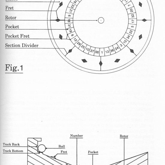 roulette wheel diagram gambling pinterest diagram and wheels rh pinterest co uk roulette wheel layout roulette wheel layout european