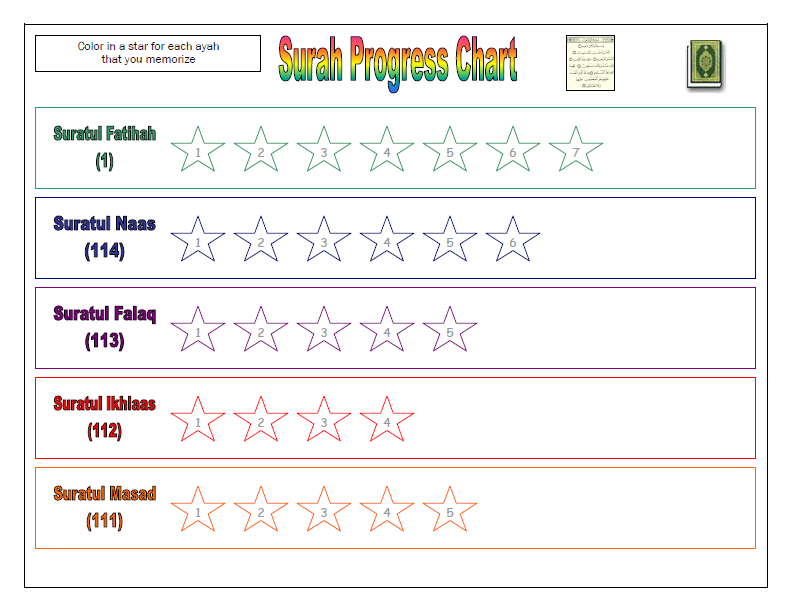 islam salah homework for kids Google Search – Progress Chart for Kids