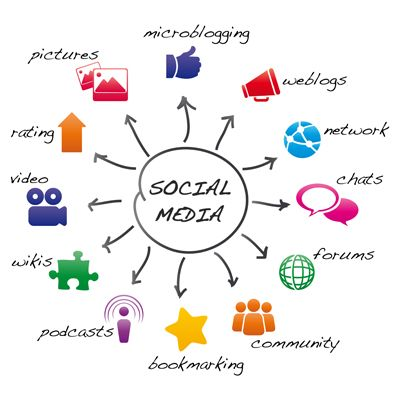 social-media-strategy-expert-positioning How to create a Brand - branding strategy