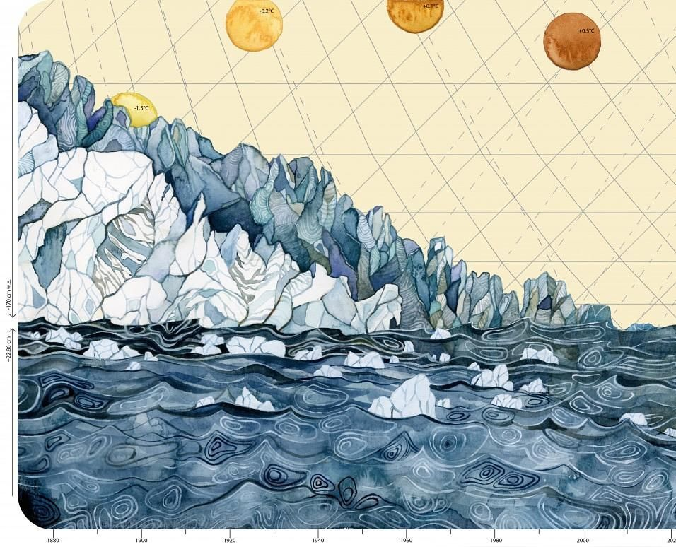 """Painter captures the data of climate change in 7 stunning watercolors """"Most paintings dont come with an x- and y-axis. But for Jill Pelto art is all about the numbers. The artist who graduated in December from the University of Maine with a degree in earth science and studio art creates paintings based on graphs of data on the environmental effects of climate change."""" 