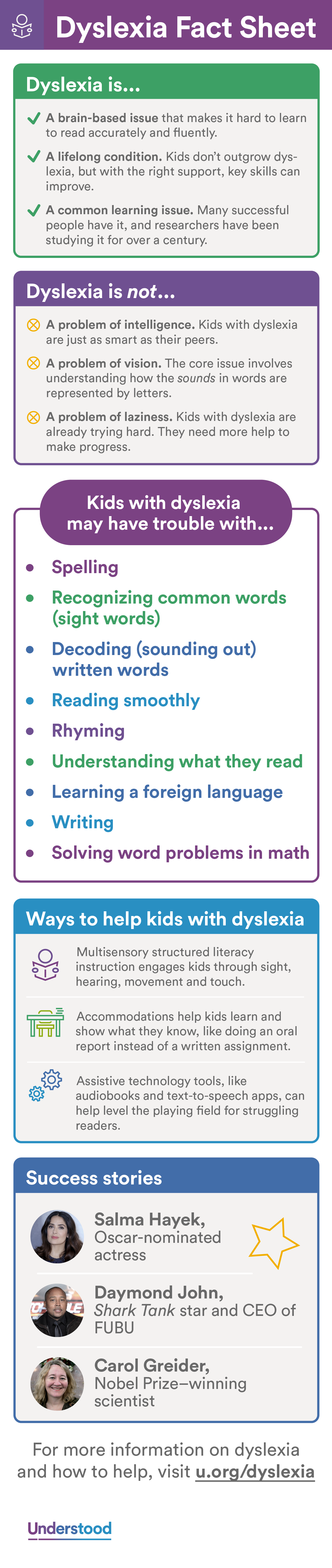 Understanding Dyslexia And How To Help Kids Who Have It >> Dyslexia Fact Sheet Understanding Your Child Dyslexia Teaching