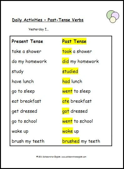 This Is An Activity That Teaches Students Grammar Past Tense Very Helpful For Ells 8165 Grammar Worksheets Worksheets For Kids Kids Math Worksheets
