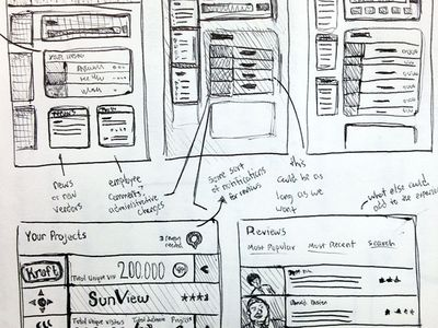 1000+ images about Wireframes on Pinterest | Creative, A project ...