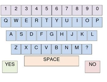 Printable Low-tech AAC QWERTY Keyboard | SLP AAC and aug