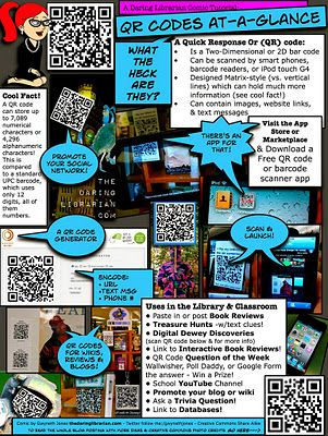 The Daring Librarians Explanation Of Qr Codes Coding Comic Tutorial School Library