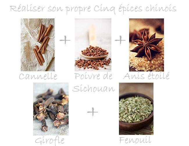 Connaissez vous le m lange 5 pices chinois cuisine - Comment utiliser le romarin en cuisine ...