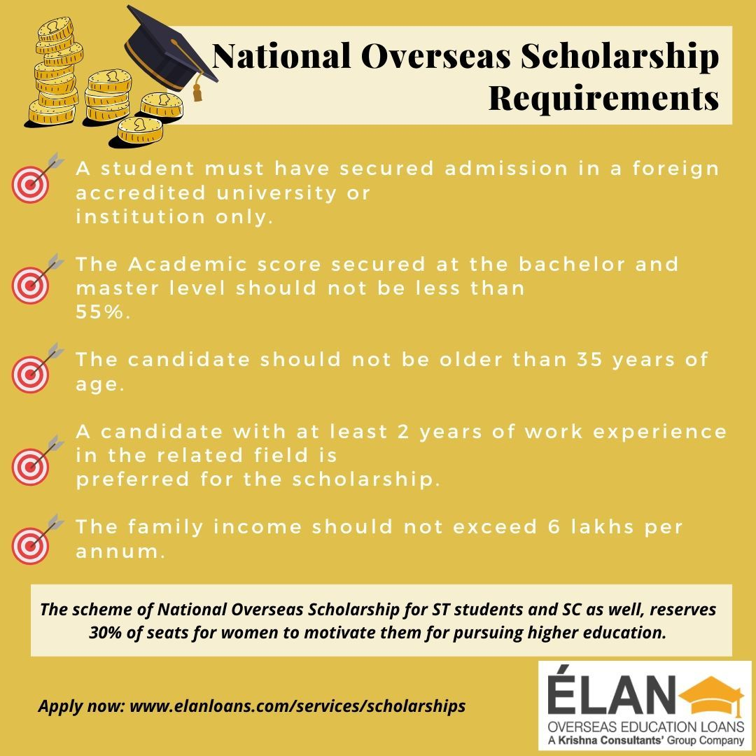Get A Brief Account Of What Is National Overseas Scholarship And