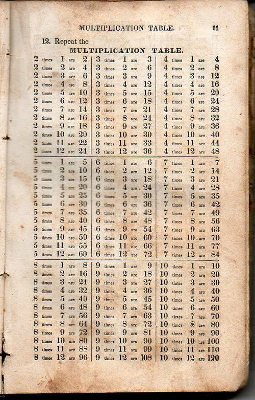 Multiplication table 1836 Space/geometry/math/patterns/logic - multiplication table