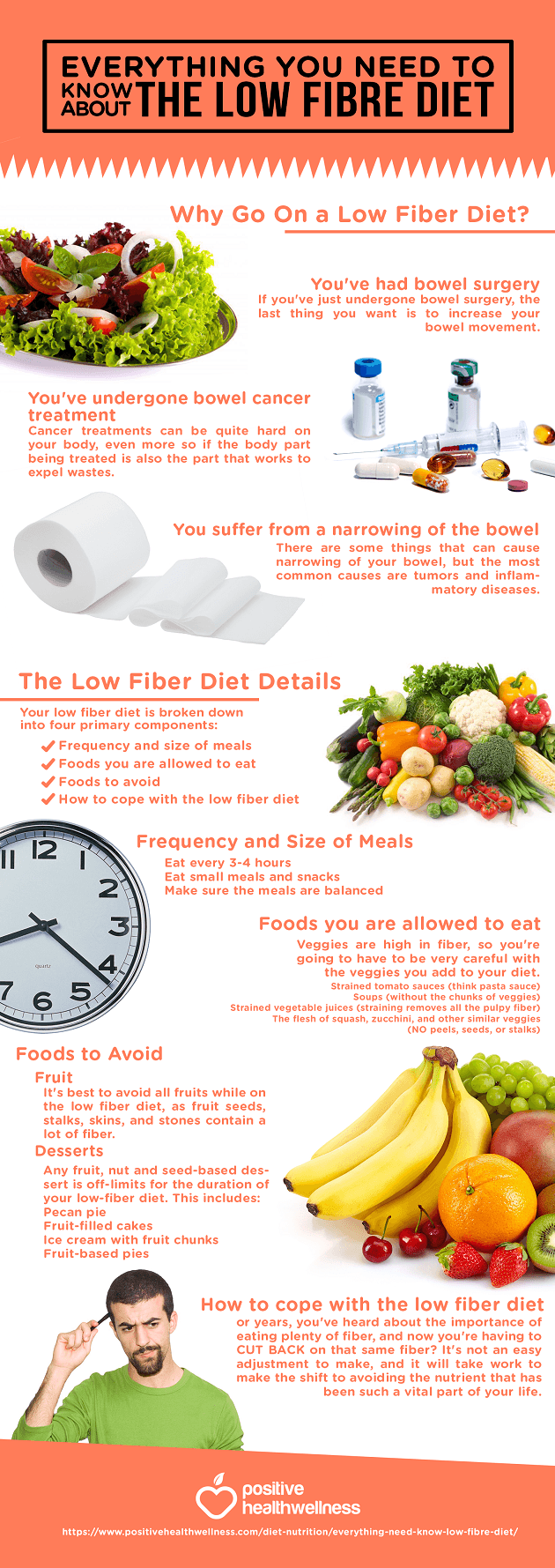 Everything You Need To Know About The Low Fibre Diet Low Fiber Diet Fiber Diet Low Residue Diet