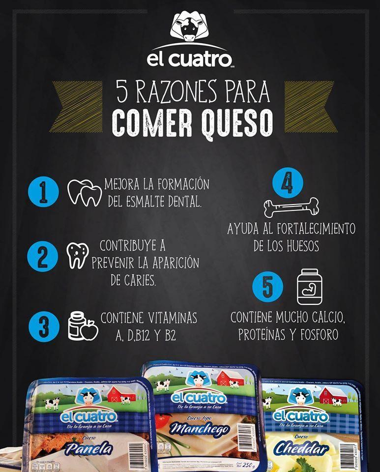 """¡DATO CURIOSO! Consume queso """"el cuatro"""" #Delagranjaasucasa"""