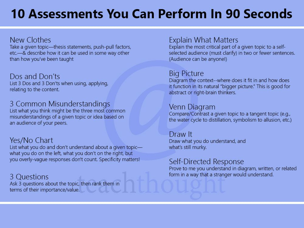 10 Assessments You Can Perform In 90 Seconds - TeachThought PD